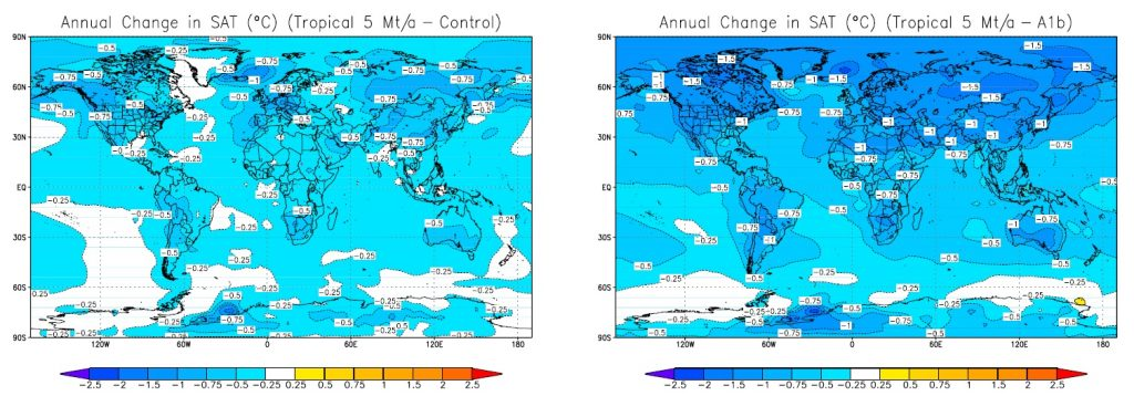 Robock et al 2008, tropical SO2 injection temperature response
